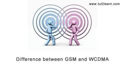 gsm and wcdma