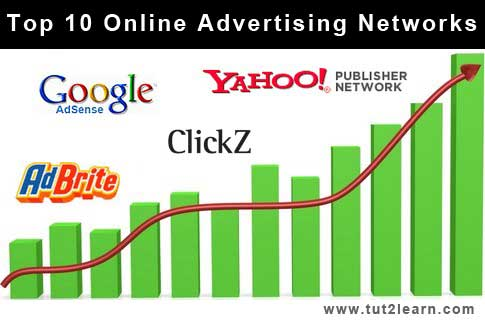 top 10 online advertising networks