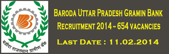 Baroda Uttar Pradesh Gramin Bank Recruitment 2014